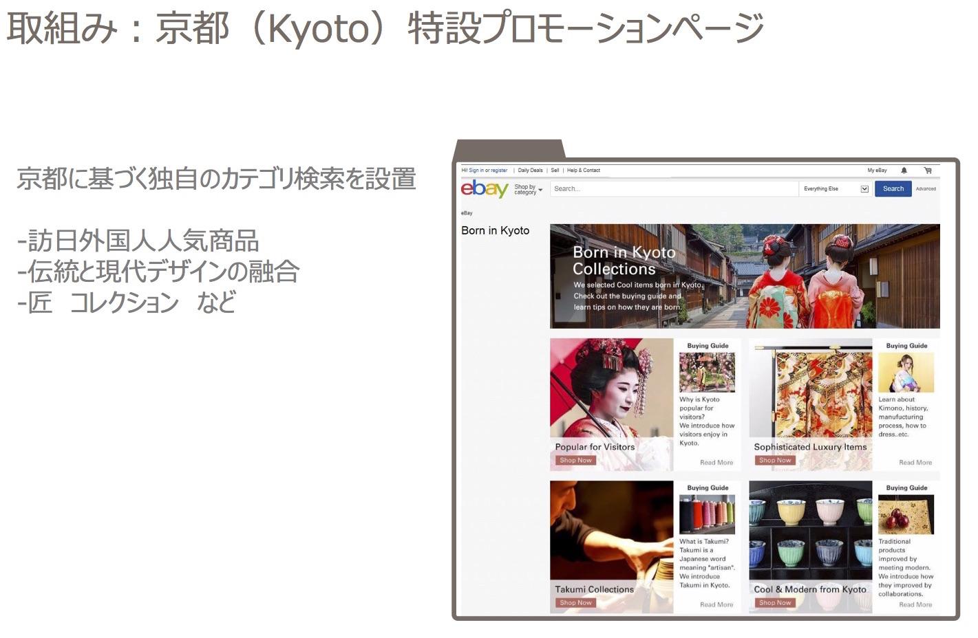 写真④ eBayに京都紹介ページを掲載