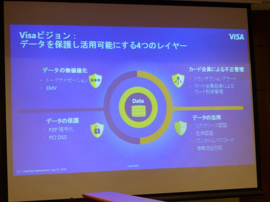 写真② Visaの4つのビジョン(出典:Visa)
