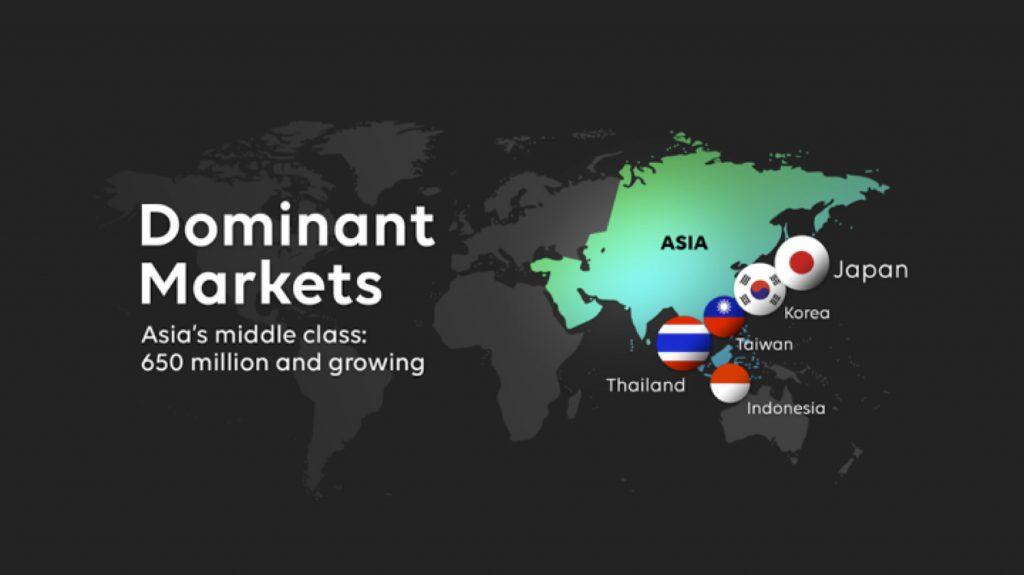 写真⑨ 現在LINEとNAVERがサービス展開するマーケットには6億5,000万人以上の中間層がいる。AI事業における競合他社には、ローカル戦略で立ち向かうという。