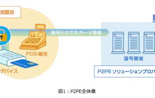 P2PE全体像(NTTデータ先端技術株式会社の報道発表資料より)