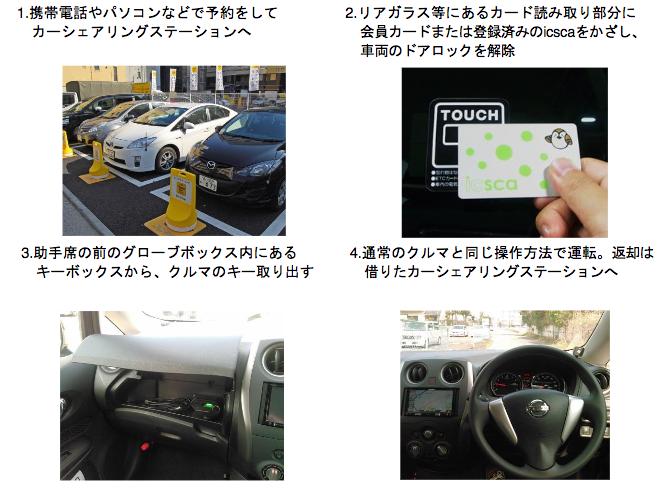 タイムズカープラスの利用方法(出典:タイムズ24の報道発表資料より)