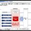 (出典:九州カードおよびNTTデータの報道発表資料より)