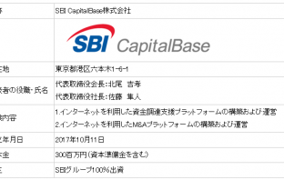 SBI CapitalBaseの会社概要(出典:SBIホールディングスの報道発表資料より)