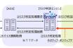 リスクベース認証では、ACS(CAFIS BlueGateユーザー認証サービス)にて、クレジットカード会員が使用するデバイスの設定情報を取得し、取引情報とあわせて不正リスクを判定し認証を行う。不正リスク判定の処理結果において危険な取引(リスク高)と判定された場合には、決済に入らないよう、3-D Secureの認証失敗の結果を加盟店に返却する。クレジットカード会社では、不正使用取引の実態(ネガティブ/ポジティブデータ)をリスク判定エンジンに登録することにより、運用においてリスク判定スコアリングモデルのチューニングを行う。