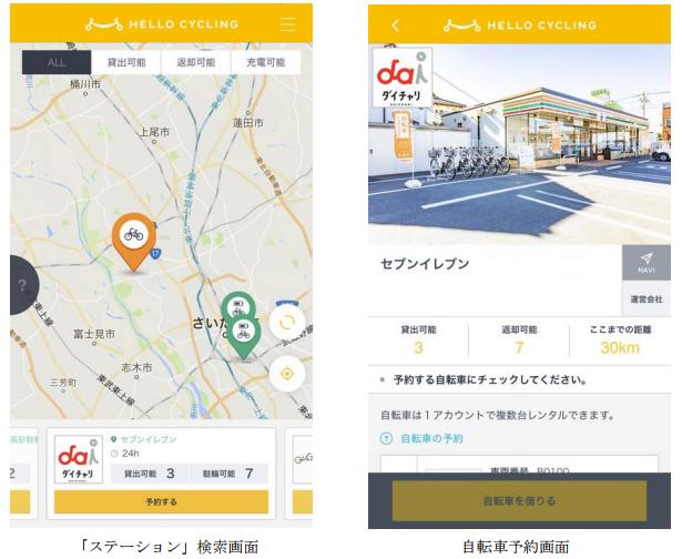 ■「HELLO CYCLING」利用イメージ(出典:社セブン‐イレブン・ジャパン、OpenStreet 、シナネンサイクルの報道発表資料より)