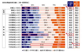 現金決済主義について(出典:KDDIの報道発表資料より)