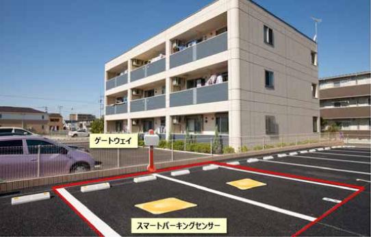 空き駐車場の利活用イメージ(出典:ミサワホーム不動産、シェアリングサービス、NTTドコモの報道発表資料より)