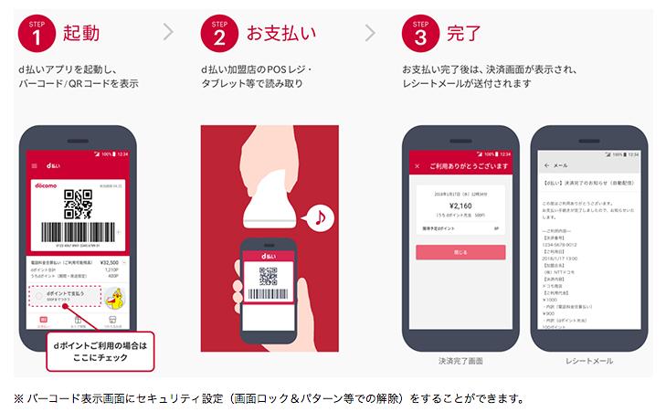 「d払い」ご利用方法(出典:NTTドコモの報道発表資料より)