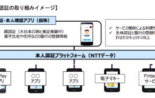 新たな本人認証の取り組みイメージ(出典:横浜銀行の報道発表資料より)
