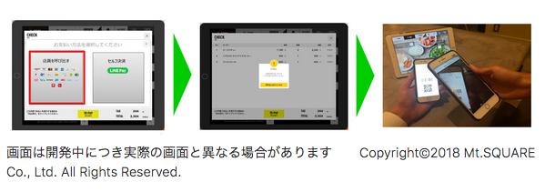 コード決済(店員を呼び出す)利用イメージ(出典: LINE Payの報道発表資料より)