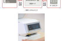 (出典:イオンクレジットサービス、富士通らの報道発表資料より)