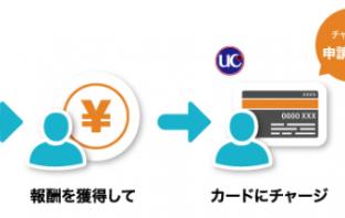 国際ブランドプリペイドカードを活用した決済ソリューションプログラムの流れ(出典:うるる、 ユーシーカード、凸版印刷らの報道発表資料より)