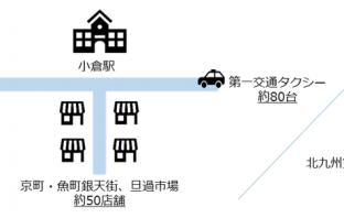 実証実験の実施エリア(小倉駅周辺)(出典:)
