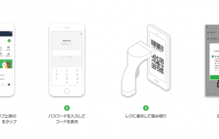 「LINE Pay決済(バーコード)」の利用方法(出典:LINE Payの報道発表資料より)
