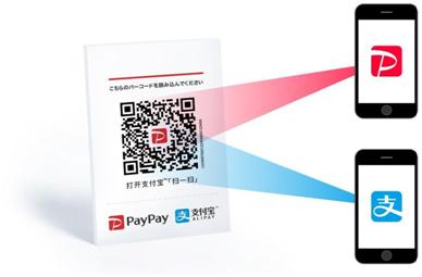 (出典:PayPay 株式会社の報道発表資料より)