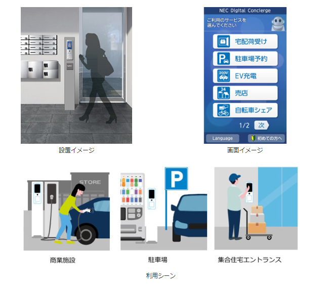 「NEC Digital Concierge」の利用シーン(出典:日本電気の報道発表資料より)
