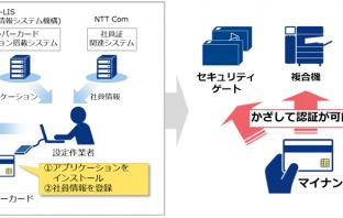 NTTComのマイナンバーカード利活用イメージ(出典:NTTコミュニケーションズの報道発表資料より)