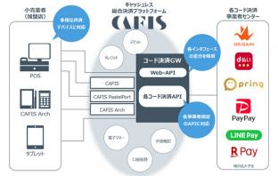 接続構成イメージ(出典:NTTデータの報道発表資料より)