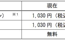 年会費の無料化について(出典:東日本旅客鉄道の報道発表資料より)