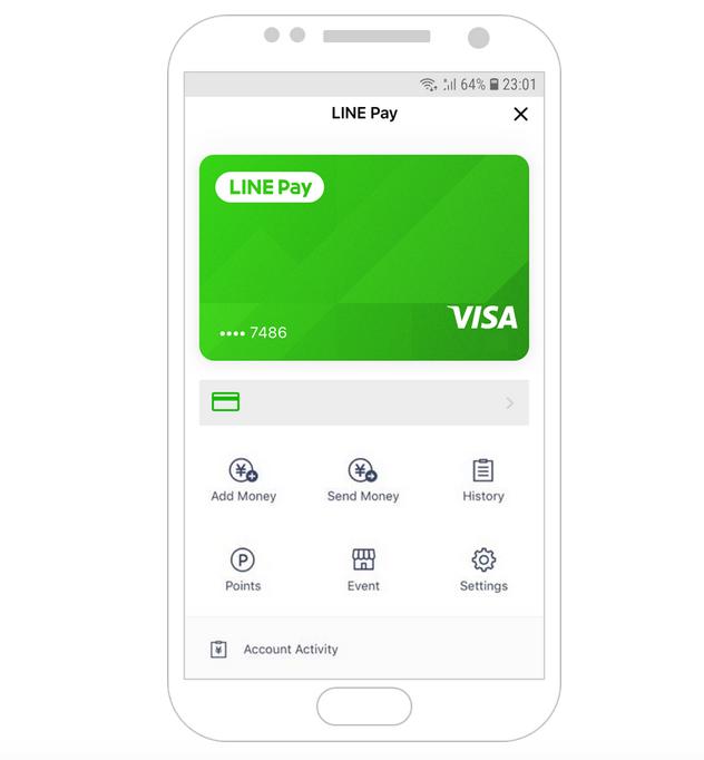 「LINE Pay」内の「デジタル決済対応カード(仮称)」利用イメージ(出典:LINE PayおよびVisaの報道発表資料より)