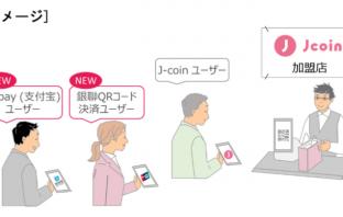 「J-Coin Pay」加盟店における利用イメージ(出典:みずほフィナンシャルグループ、みずほ銀行、ユーシーカード、オリエントコーポレーションらの報道発表資料より)