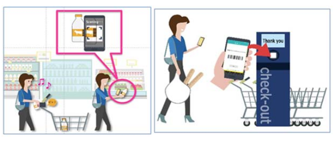 スマートフォンを使ったセルフ決済システムのイメージ(出典:アークス、バローホールディングス、リテールパートナーズらの報道発表資料より)