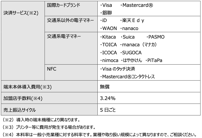 カード決済サービスの内容について(出典:三井住友カードの報道発表資料より)