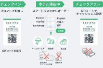 ホテル/飲食店向け多言語セルフオーダーシステムの利用イメージ(出典:東日本電信電話の報道発表資料より)