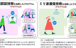 顔認証技術ならびにミリ波通信技術を活用したプログラムの体験イメージ(出典:東日本旅客鉄道の報道発表資料より)