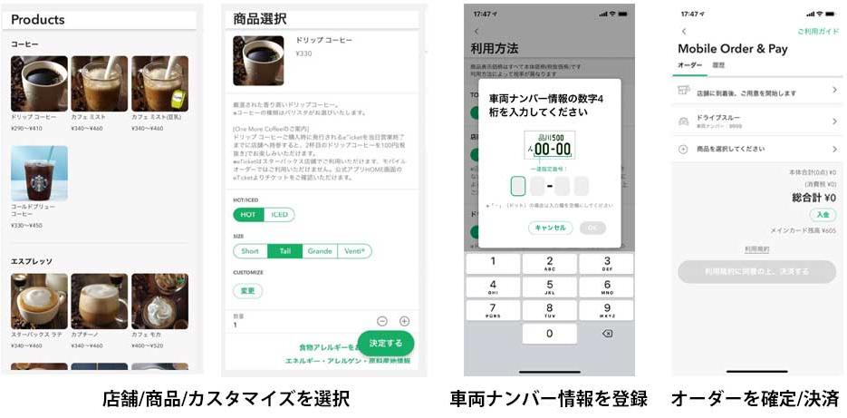 「Mobile Order & Pay」の利用画面イメージ(出典:スターバックスジャパンの報道発表資料より)