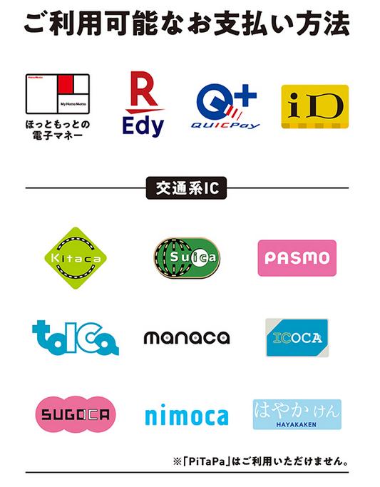 楽天Edy、QUICPay、iD、交通系の13ブランドに対応(出典:プレナスの報道発表資料より)