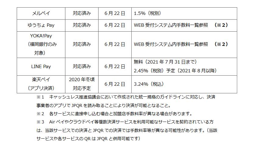 JPQR参加予定決済サービス一覧(6月22日時点)_V2