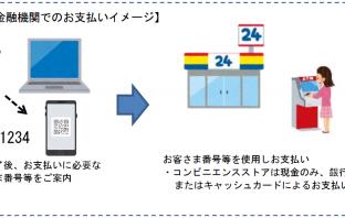 えきねっとを用いた新たなJR券の決済方法(出典:東日本旅客鉄道の報道発表資料より)