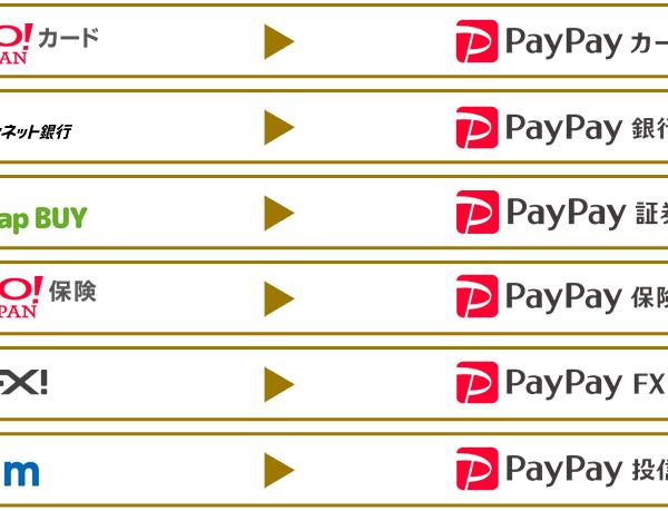 ヤフーの金融サービスブランドは「完全PayPay化」へ、コロナ禍でも成長を堅持