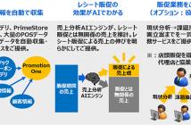 商品コンセプト(出典:東芝テックの報道発表資料より)