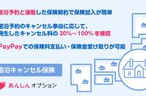 (出典:ヤフーの報道発表資料より)