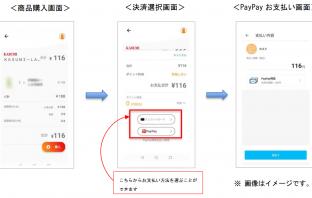 U.S.M.HアプリのPayPay支払い機能 利用イメージ(出典:ユナイテッド・スーパーマーケット・ホールディングスの報道発表資料より)
