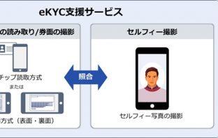 「eKYC支援サービス」の特長と利用イメージ(出典:日立製作所の報道発表資料より)