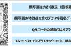 本人認証サービス「QRMe(仮称)」イメージ(出典:セイコーソリューションズの報道発表資料より)
