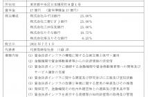 (出典:みずほ銀行、三菱UFJ銀行、三井住友銀行、りそな銀行、埼玉りそな銀行の報道発表資料より)
