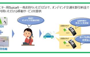 (出典:JR東日本秋田支社の報道発表資料より)