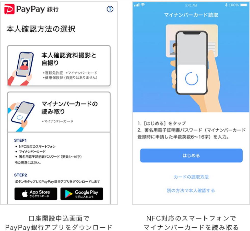 (出典:PayPay銀行の報道発表資料より)
